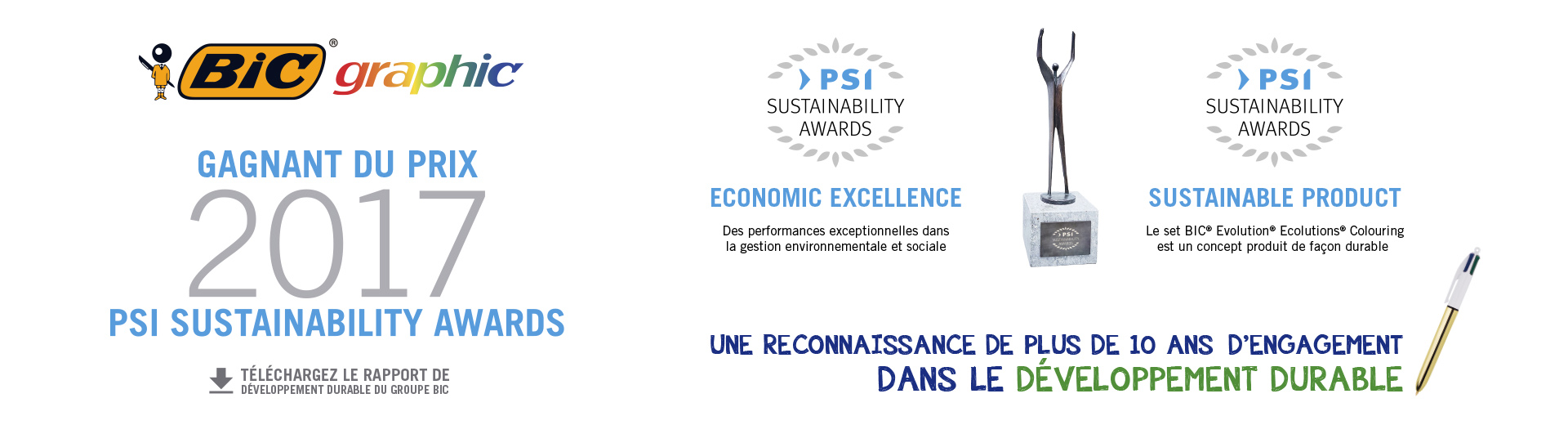 PSI Sustainability awards